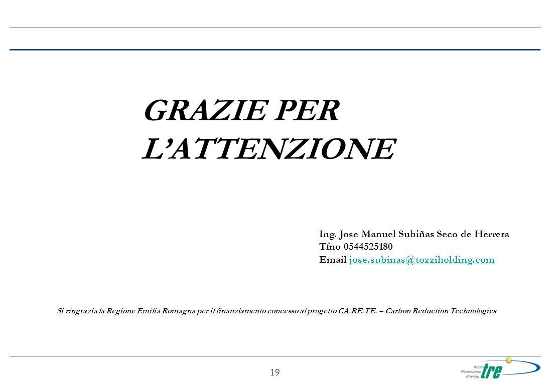 19 GRAZIE PER LATTENZIONE Si ringrazia la Regione Emilia Romagna per il finanziamento concesso al progetto CA.RE.TE. – Carbon Reduction Technologies I
