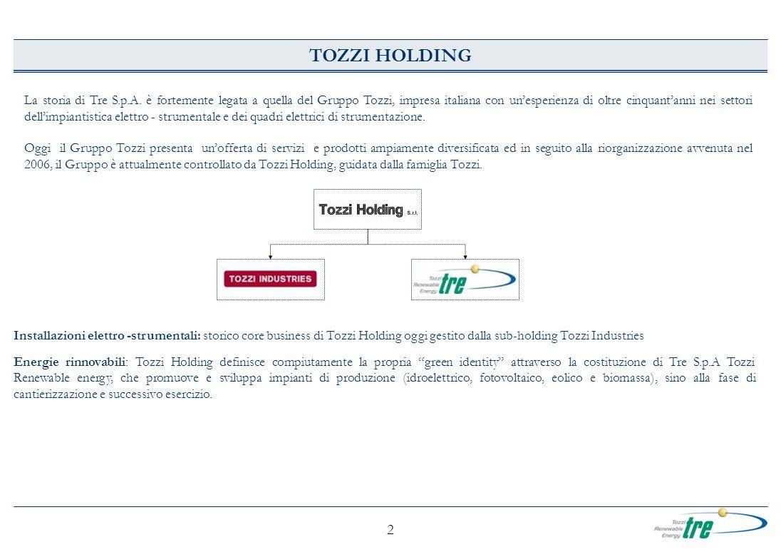 2 TOZZI HOLDING Installazioni elettro -strumentali: storico core business di Tozzi Holding oggi gestito dalla sub-holding Tozzi Industries Energie rin