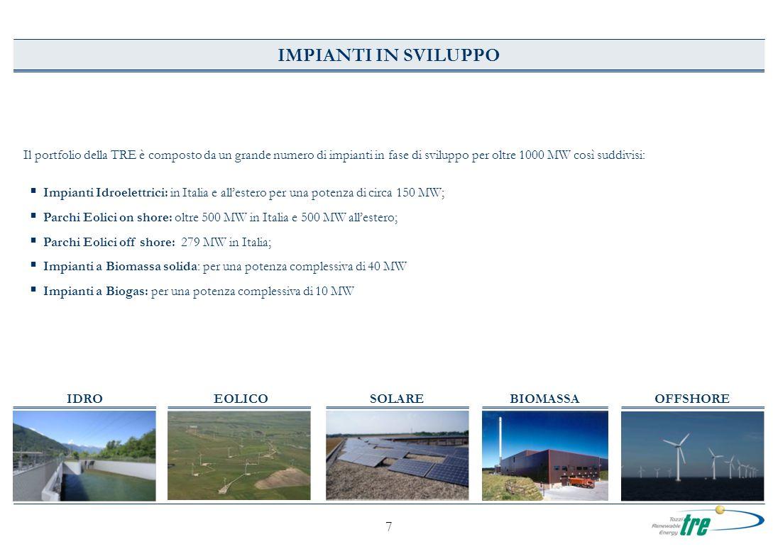 7 IMPIANTI IN SVILUPPO IDROOFFSHOREBIOMASSASOLAREEOLICO Il portfolio della TRE è composto da un grande numero di impianti in fase di sviluppo per oltre 1000 MW così suddivisi: Impianti Idroelettrici: in Italia e allestero per una potenza di circa 150 MW; Parchi Eolici on shore: oltre 500 MW in Italia e 500 MW allestero; Parchi Eolici off shore: 279 MW in Italia; Impianti a Biomassa solida: per una potenza complessiva di 40 MW Impianti a Biogas: per una potenza complessiva di 10 MW
