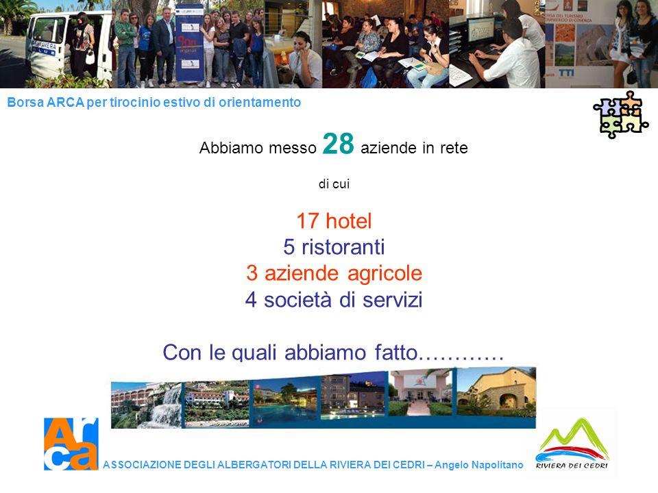 Borsa ARCA per tirocinio estivo di orientamento ASSOCIAZIONE DEGLI ALBERGATORI DELLA RIVIERA DEI CEDRI – Angelo Napolitano Abbiamo messo 28 aziende in