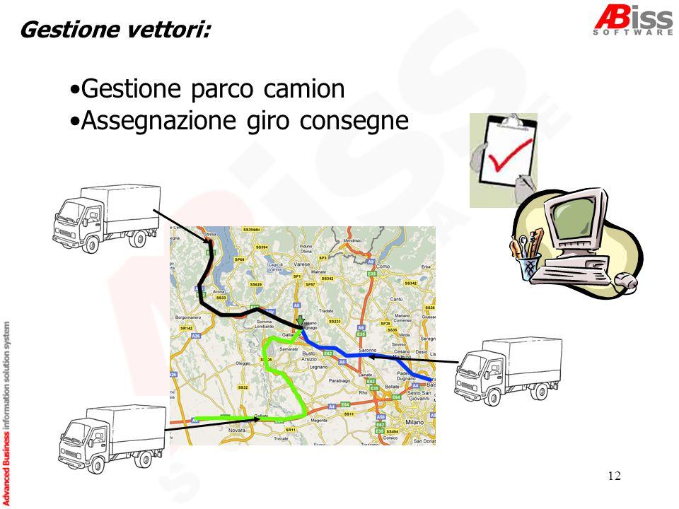 12 Gestione vettori: Gestione parco camion Assegnazione giro consegne