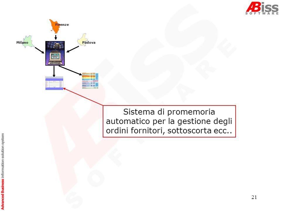 21 Padova Sistema di promemoria automatico per la gestione degli ordini fornitori, sottoscorta ecc..