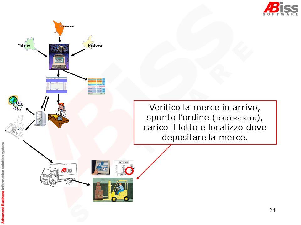 24 Padova Verifico la merce in arrivo, spunto lordine ( TOUCH-SCREEN ), carico il lotto e localizzo dove depositare la merce.