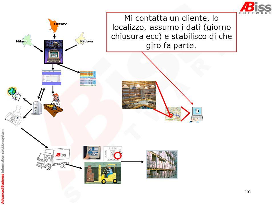 26 Padova Mi contatta un cliente, lo localizzo, assumo i dati (giorno chiusura ecc) e stabilisco di che giro fa parte.