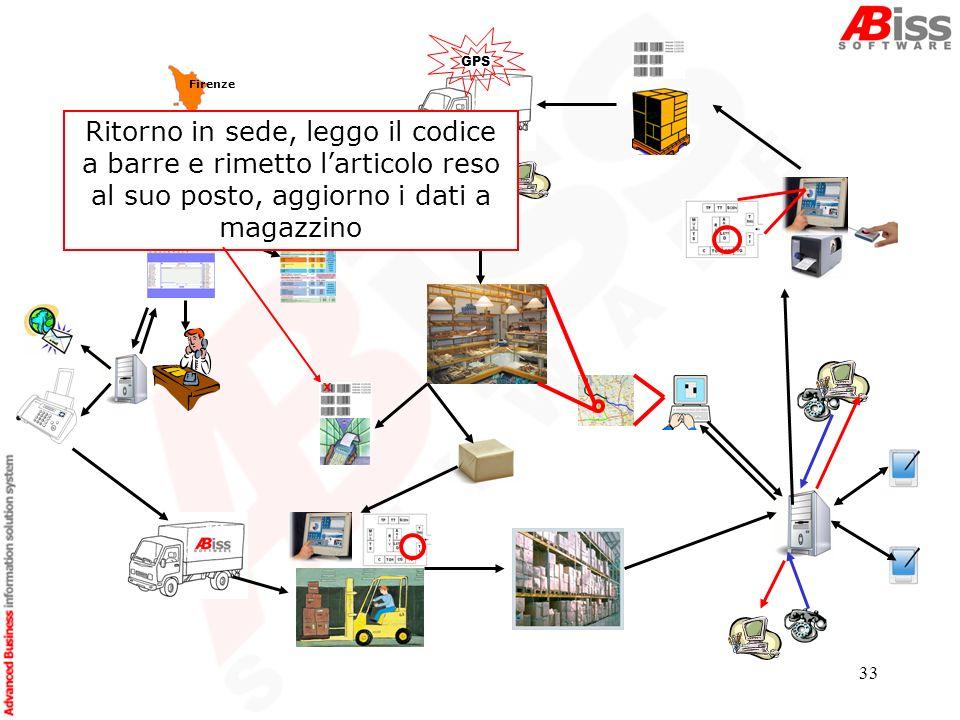 33 Padova Ritorno in sede, leggo il codice a barre e rimetto larticolo reso al suo posto, aggiorno i dati a magazzino X Firenze GPS