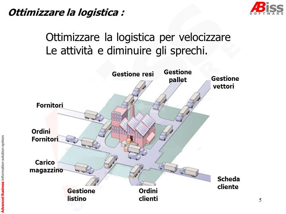 5 Ottimizzare la logistica : Ottimizzare la logistica per velocizzare Le attività e diminuire gli sprechi.
