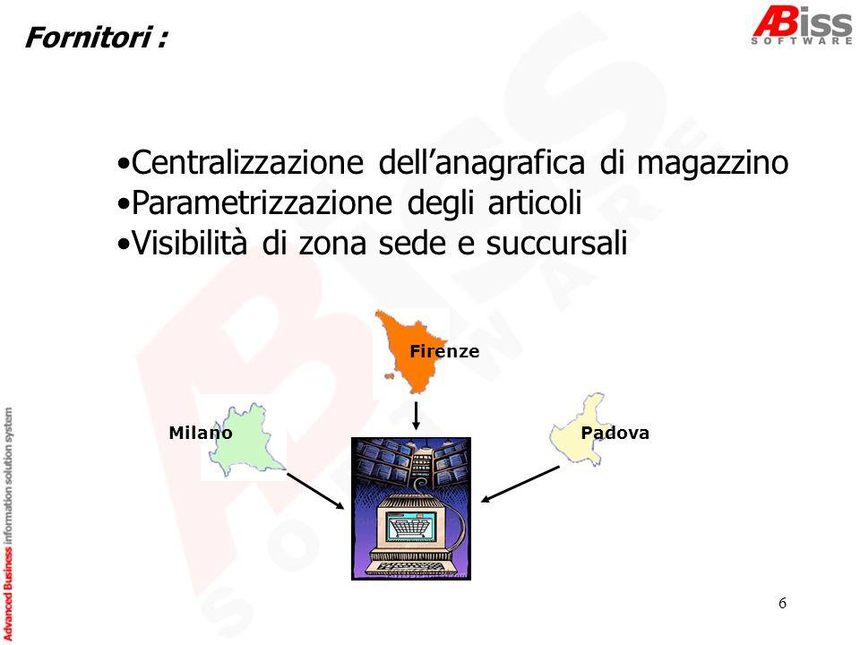 6 Fornitori : Centralizzazione dellanagrafica di magazzino Parametrizzazione degli articoli Visibilità di zona sede e succursali Firenze PadovaMilano