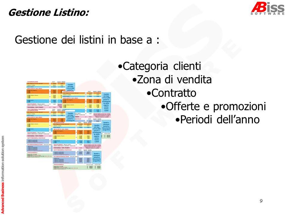 9 Gestione Listino: Gestione dei listini in base a : Categoria clienti Zona di vendita Contratto Offerte e promozioni Periodi dellanno