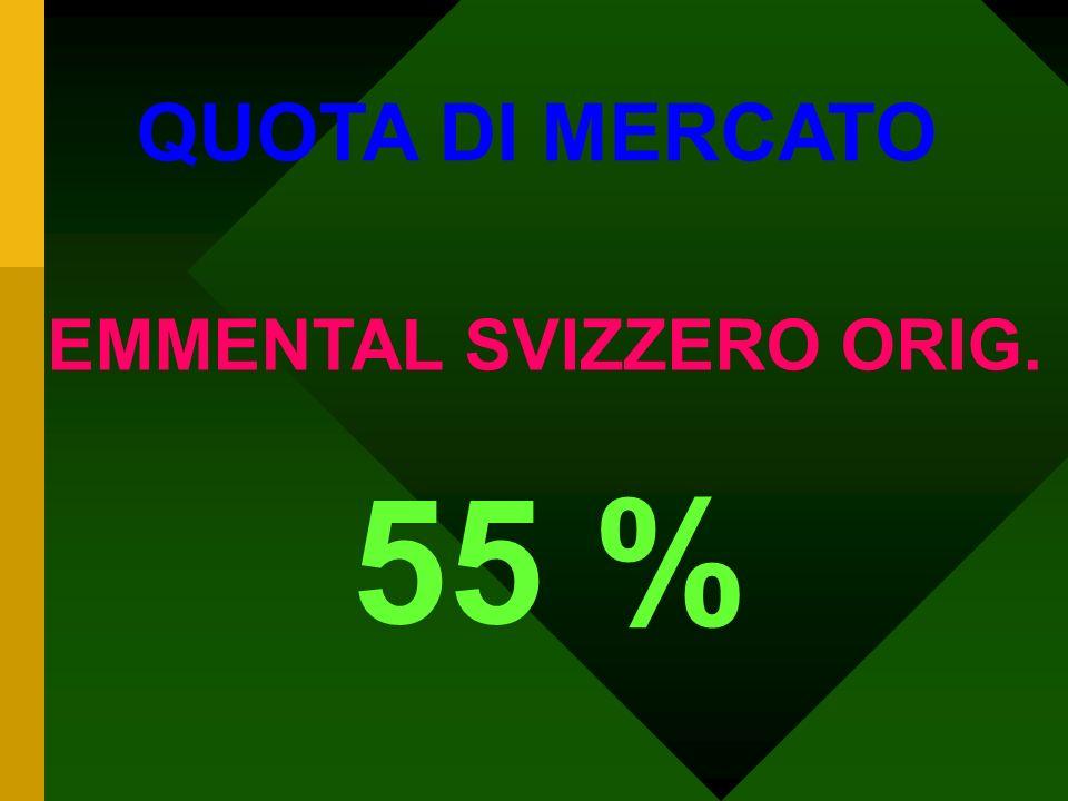 QUOTA DI MERCATO EDAMER 40 %