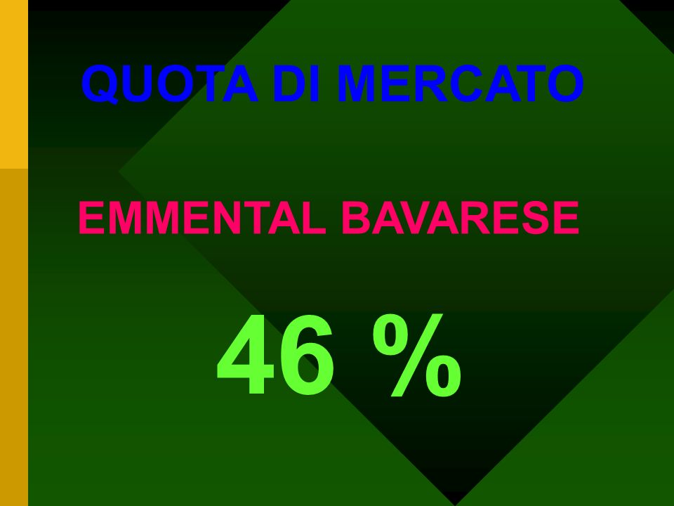 QUOTA DI MERCATO EMMENTAL SVIZZERO ORIG. 55 %