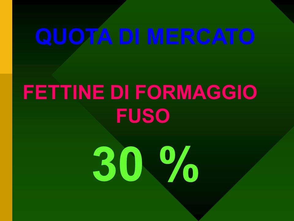 QUOTA DI MERCATO EMMENTAL BAVARESE 46 %