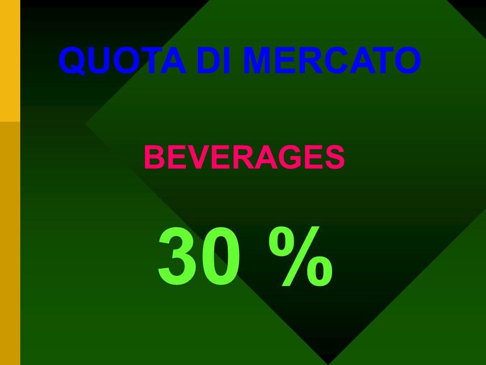 QUOTA DI MERCATO PROSCIUTTO CRUDO 8 %