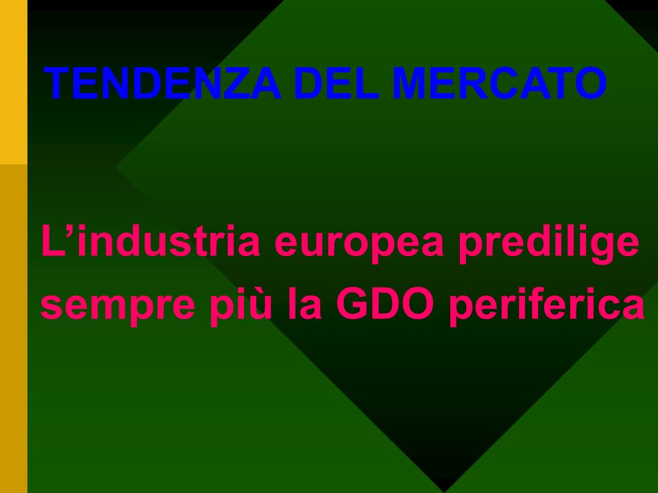 QUOTA DI MERCATO SALSE ETNICHE 40 %
