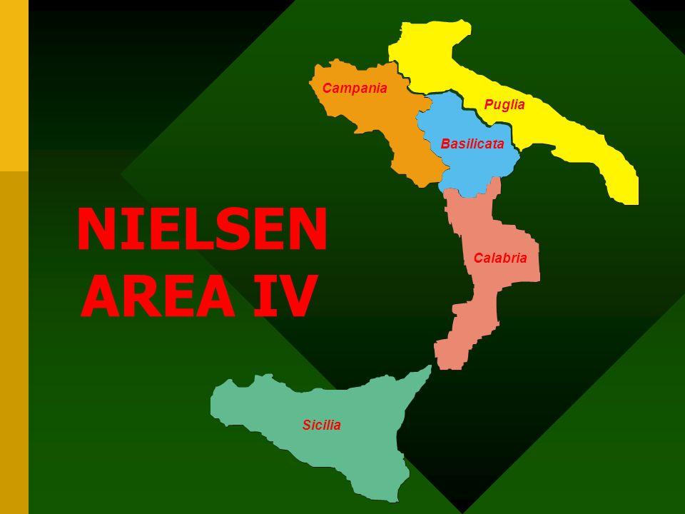 Puglia Campania Basilicata Sicilia Calabria NIELSEN AREA IV