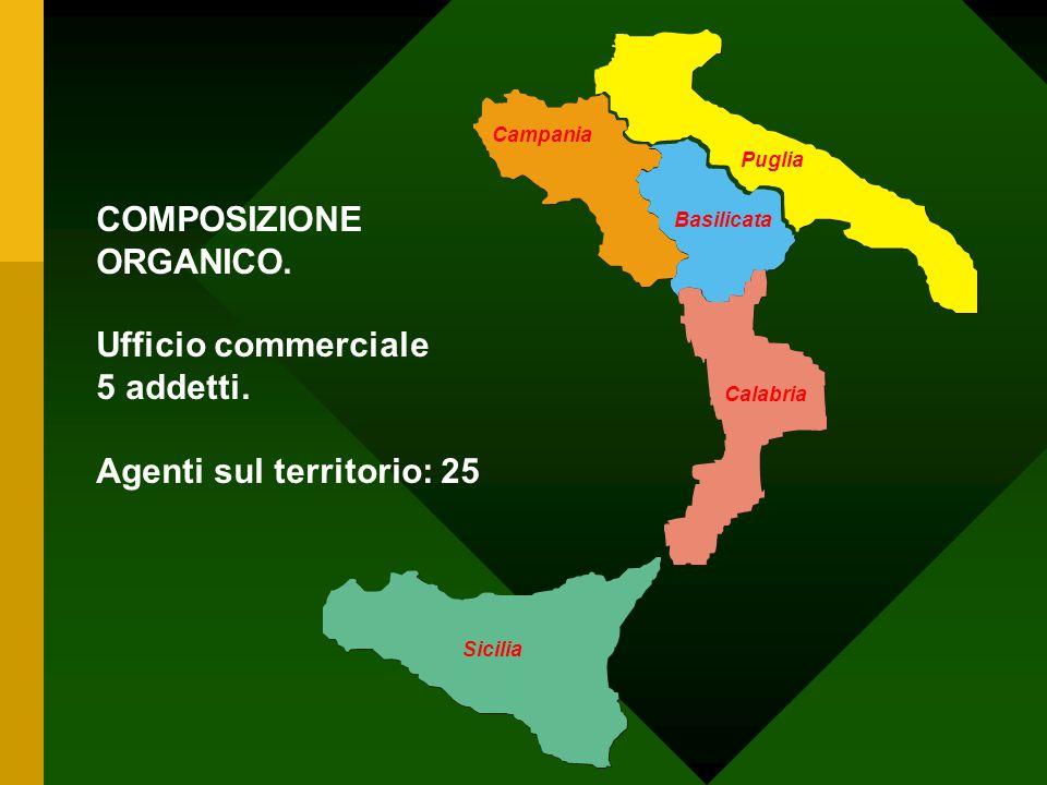 Puglia Campania Basilicata Sicilia Calabria COMPOSIZIONE ORGANICO.