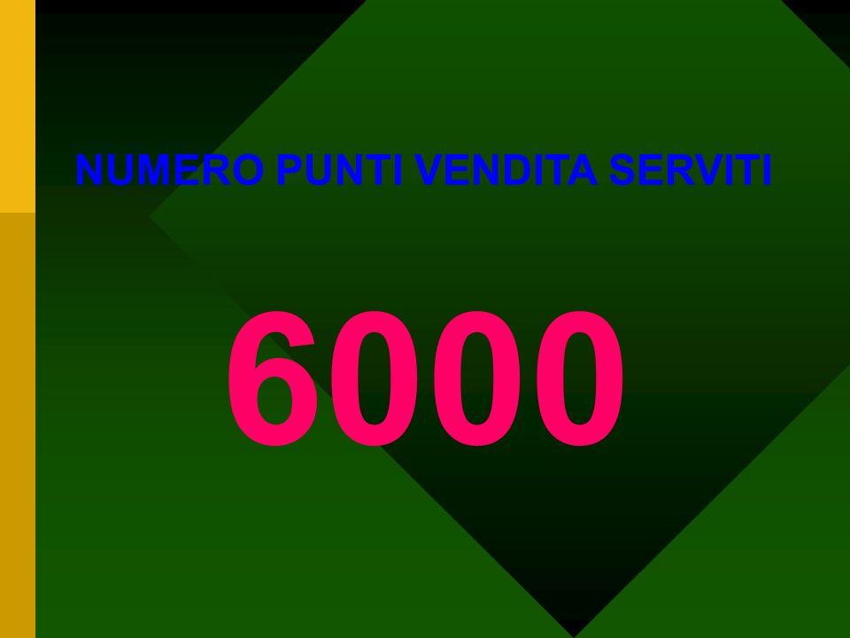 NUMERO PUNTI VENDITA SERVITI 6000