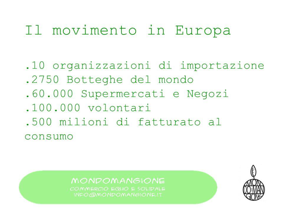 Il movimento in Europa.10 organizzazioni di importazione.2750 Botteghe del mondo.60.000 Supermercati e Negozi.100.000 volontari.500 milioni di fattura