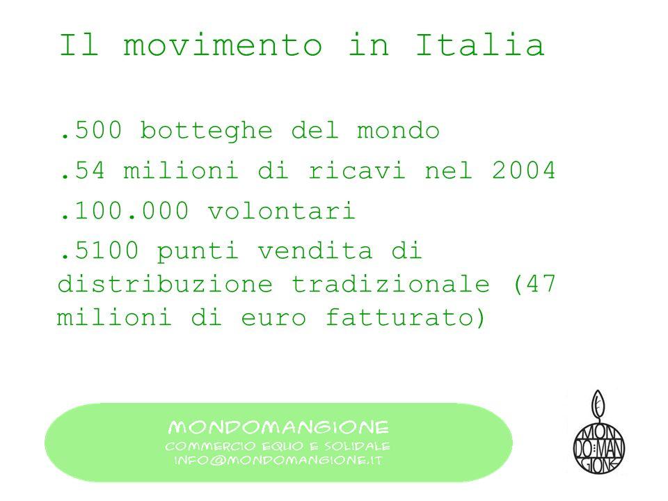 Il movimento in Italia.500 botteghe del mondo.54 milioni di ricavi nel 2004.100.000 volontari.5100 punti vendita di distribuzione tradizionale (47 mil
