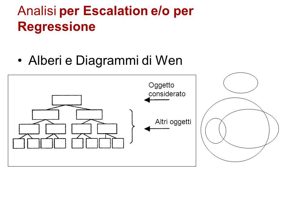 Analisi per Escalation e/o per Regressione Alberi e Diagrammi di Wen Oggetto considerato Altri oggetti