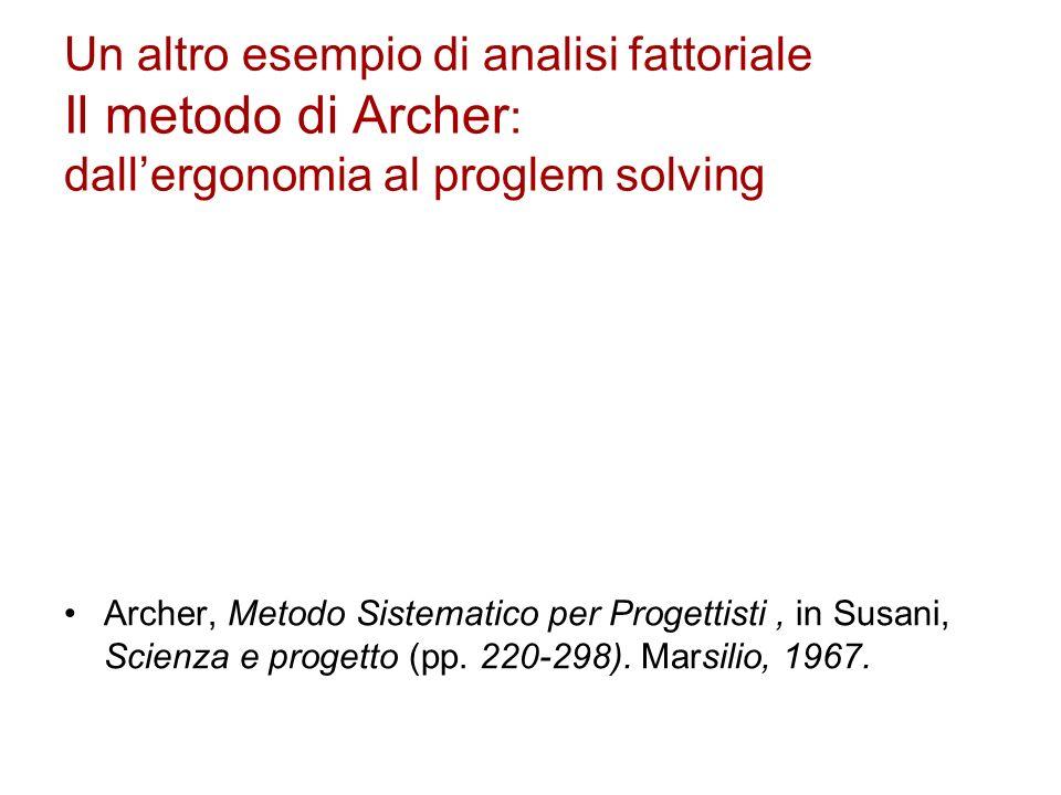 Un altro esempio di analisi fattoriale Il metodo di Archer : dallergonomia al proglem solving Archer, Metodo Sistematico per Progettisti, in Susani, S