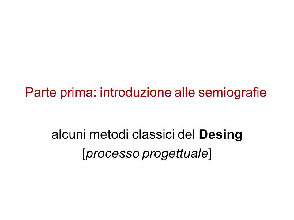Parte prima: introduzione alle semiografie alcuni metodi classici del Desing [processo progettuale]