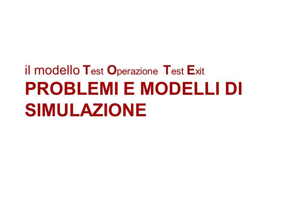 il modello T est O perazione T est E xit PROBLEMI E MODELLI DI SIMULAZIONE