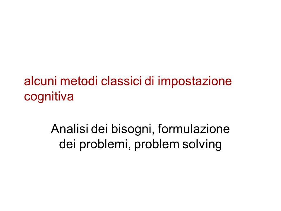 alcuni metodi classici di impostazione cognitiva Analisi dei bisogni, formulazione dei problemi, problem solving