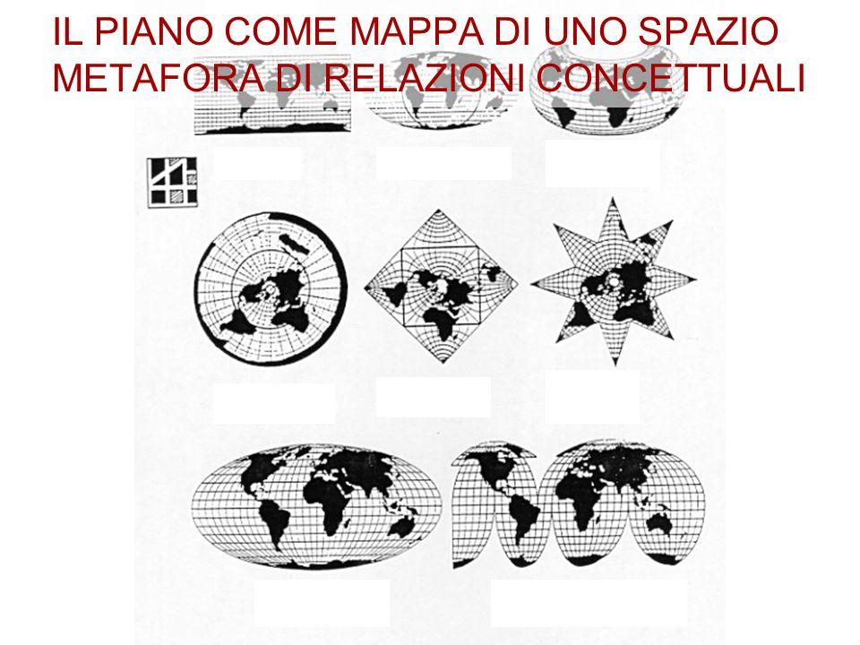 IL PIANO COME MAPPA DI UNO SPAZIO METAFORA DI RELAZIONI CONCETTUALI