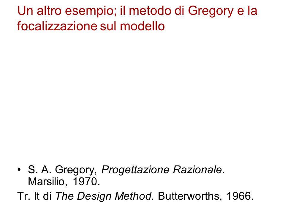 Un altro esempio; il metodo di Gregory e la focalizzazione sul modello S. A. Gregory, Progettazione Razionale. Marsilio, 1970. Tr. It di The Design Me