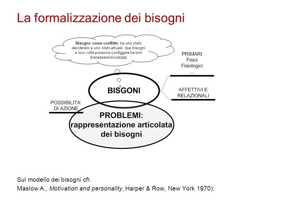 La formalizzazione dei bisogni Sul modello dei bisogni cfr. Maslow A., Motivation and personality, Harper & Row, New York 1970): Bisogno come conflitt