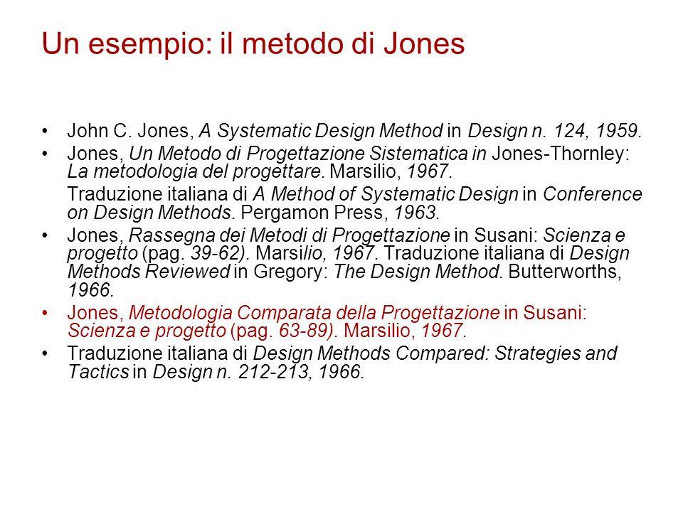 Un esempio: il metodo di Jones John C. Jones, A Systematic Design Method in Design n. 124, 1959. Jones, Un Metodo di Progettazione Sistematica in Jone