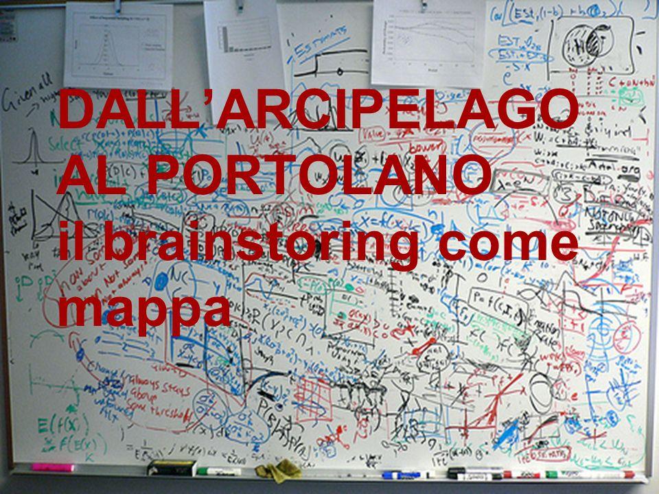 Esempio : una mappa di Walter Santagata del dibattito artistico a Torino negli anni 90