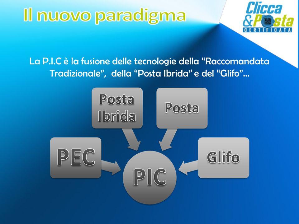 La P.I.C è la fusione delle tecnologie della Raccomandata Tradizionale, della Posta Ibrida e del Glifo...
