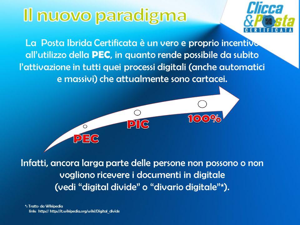 *: Tratto da Wikipedia link: http:// http://it.wikipedia.org/wiki/Digital_divide La Posta Ibrida Certificata è un vero e proprio incentivo allutilizzo