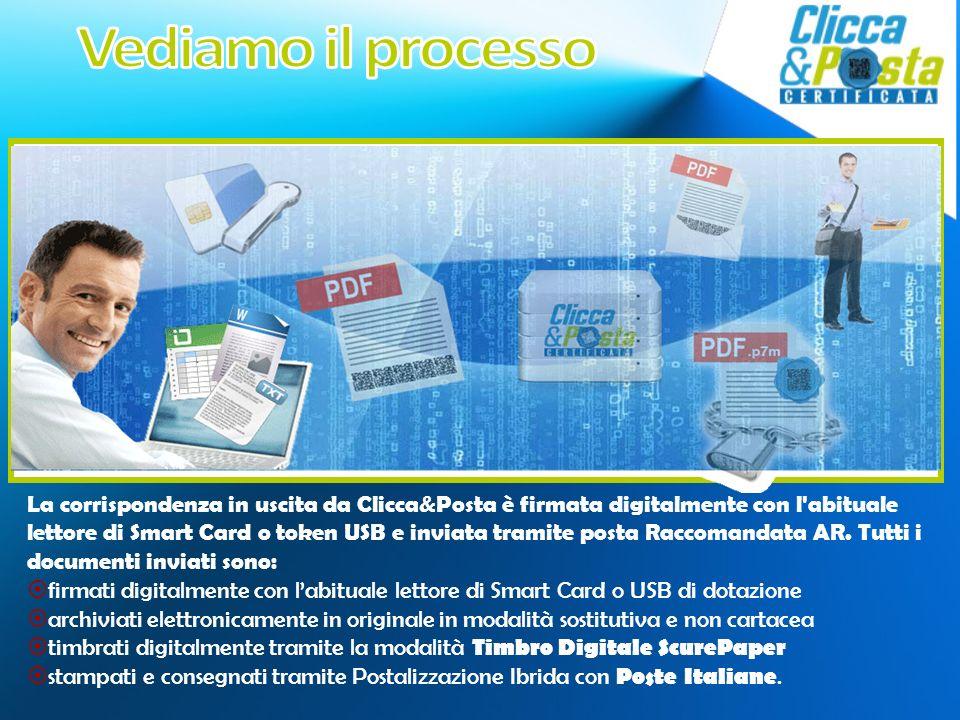Il documento prodotto con il Client iDocSign di Clicca&Posta è inviato al Server di PIC Il documento Timbrato con SecurePaper è restituito a Clicca&Posta che penserà ad inoltrarlo al destinatario geografico o per PEC.