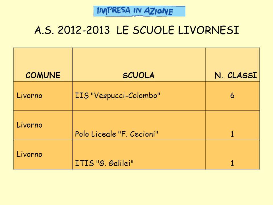 COMUNESCUOLA N. CLASSI LivornoIIS