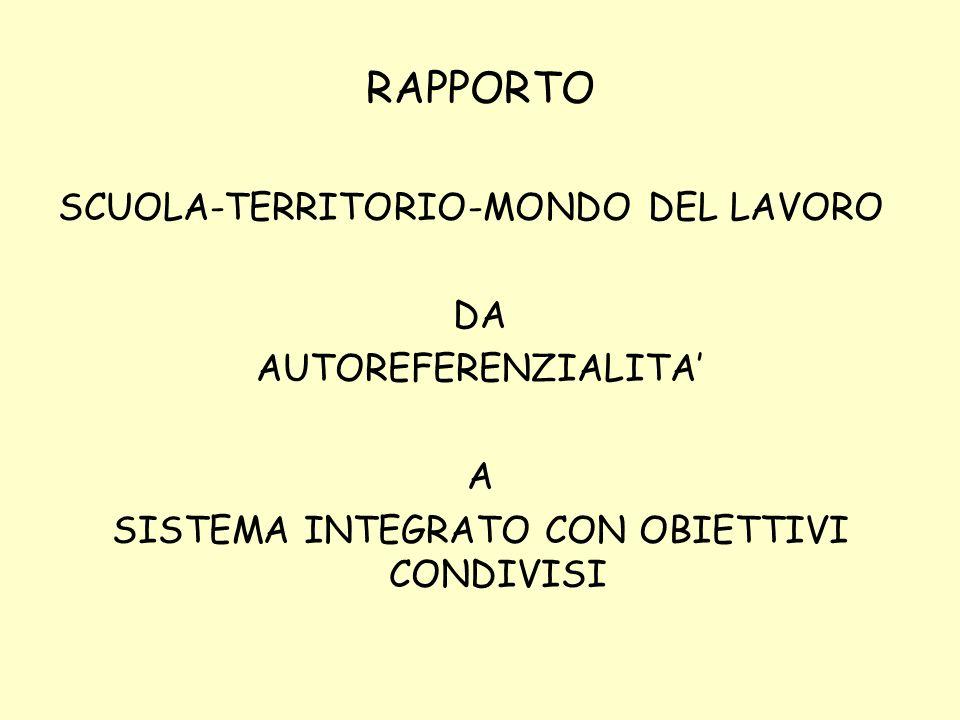 RAPPORTO SCUOLA-TERRITORIO-MONDO DEL LAVORO DA AUTOREFERENZIALITA A SISTEMA INTEGRATO CON OBIETTIVI CONDIVISI
