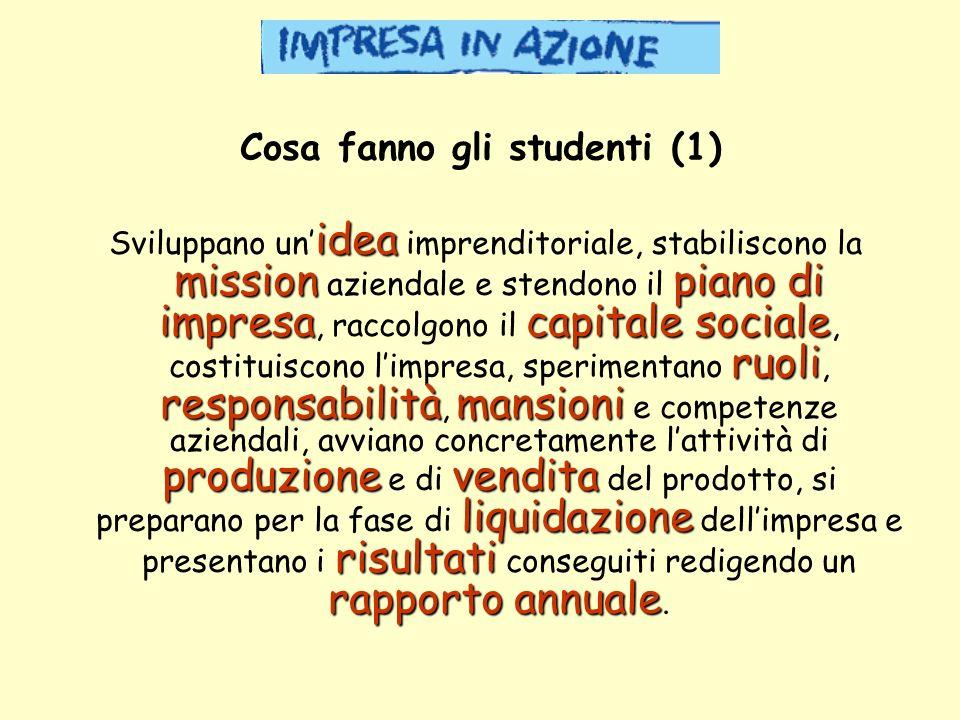 Cosa fanno gli studenti (1) idea missionpiano di impresacapitale sociale ruoli responsabilitàmansioni produzionevendita liquidazione risultati rapport
