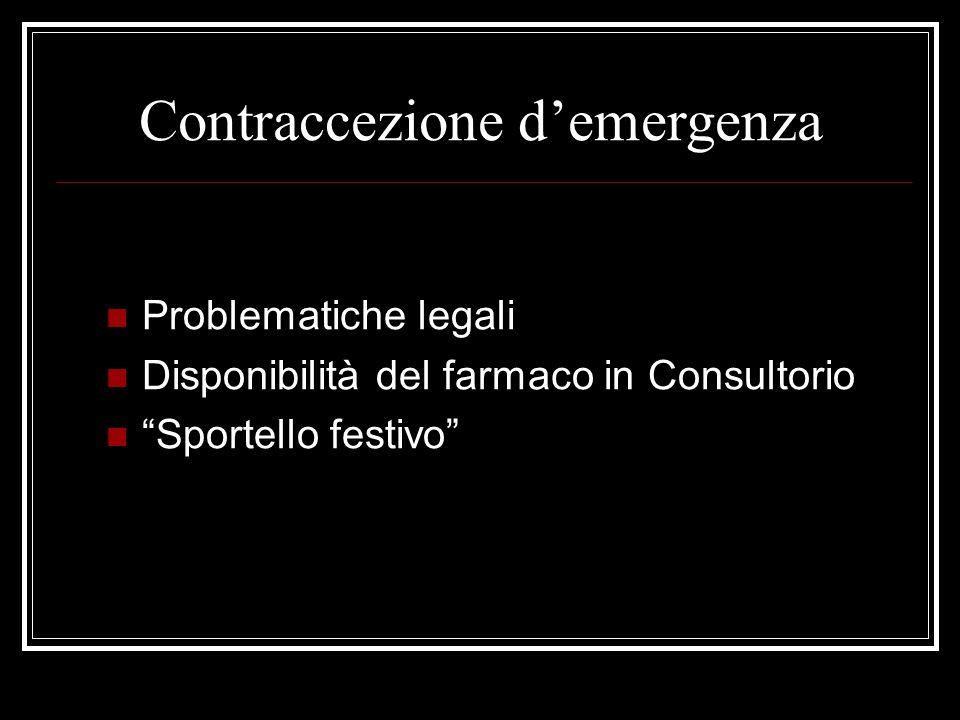 Contraccezione demergenza Problematiche legali Disponibilità del farmaco in Consultorio Sportello festivo