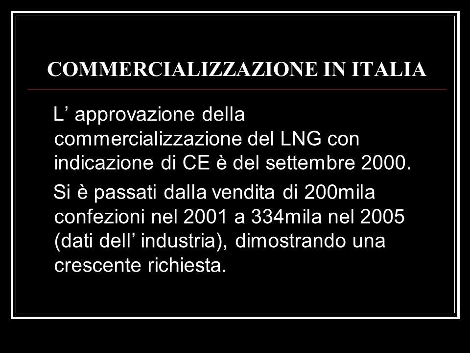 COMMERCIALIZZAZIONE IN ITALIA L approvazione della commercializzazione del LNG con indicazione di CE è del settembre 2000. Si è passati dalla vendita
