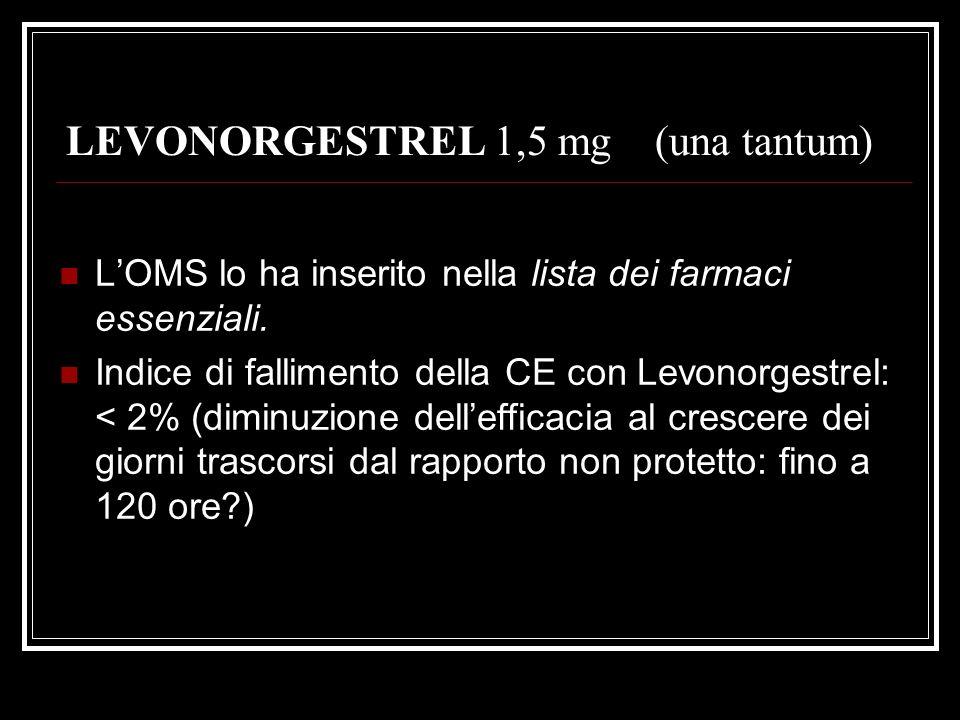 LEVONORGESTREL 1,5 mg (una tantum) LOMS lo ha inserito nella lista dei farmaci essenziali. Indice di fallimento della CE con Levonorgestrel: < 2% (dim