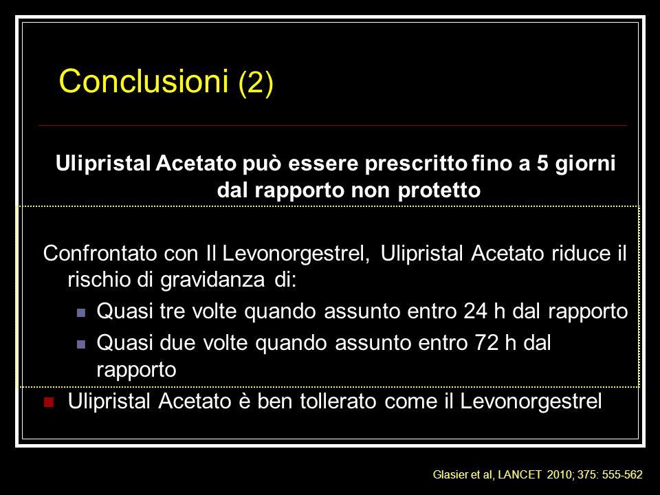 Conclusioni (2) Ulipristal Acetato può essere prescritto fino a 5 giorni dal rapporto non protetto Confrontato con Il Levonorgestrel, Ulipristal Aceta