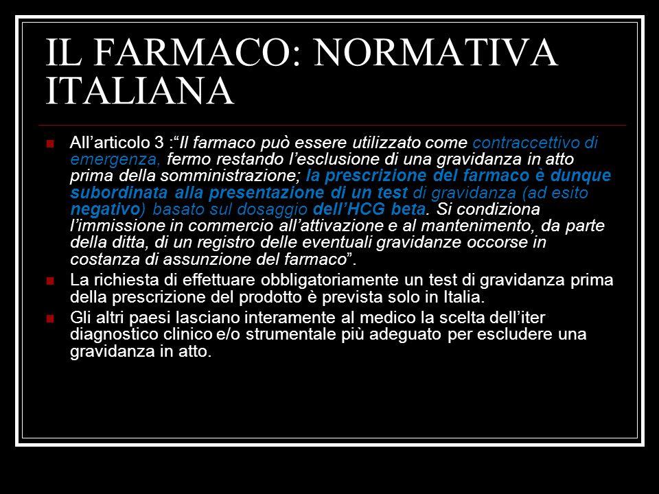 IL FARMACO: NORMATIVA ITALIANA Allarticolo 3 :Il farmaco può essere utilizzato come contraccettivo di emergenza, fermo restando lesclusione di una gra