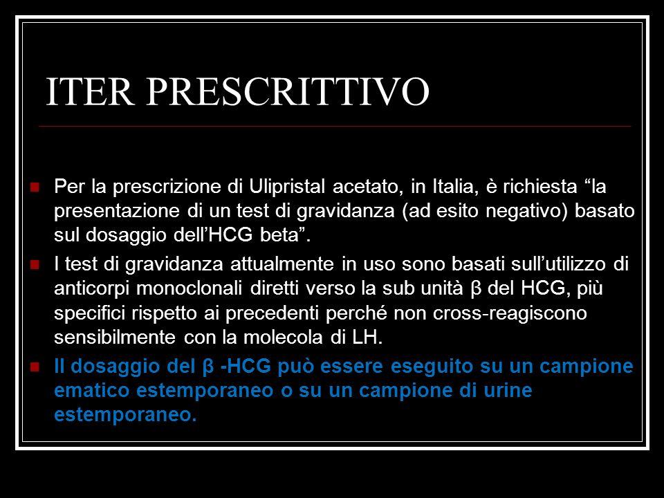 ITER PRESCRITTIVO Per la prescrizione di Ulipristal acetato, in Italia, è richiesta la presentazione di un test di gravidanza (ad esito negativo) basa