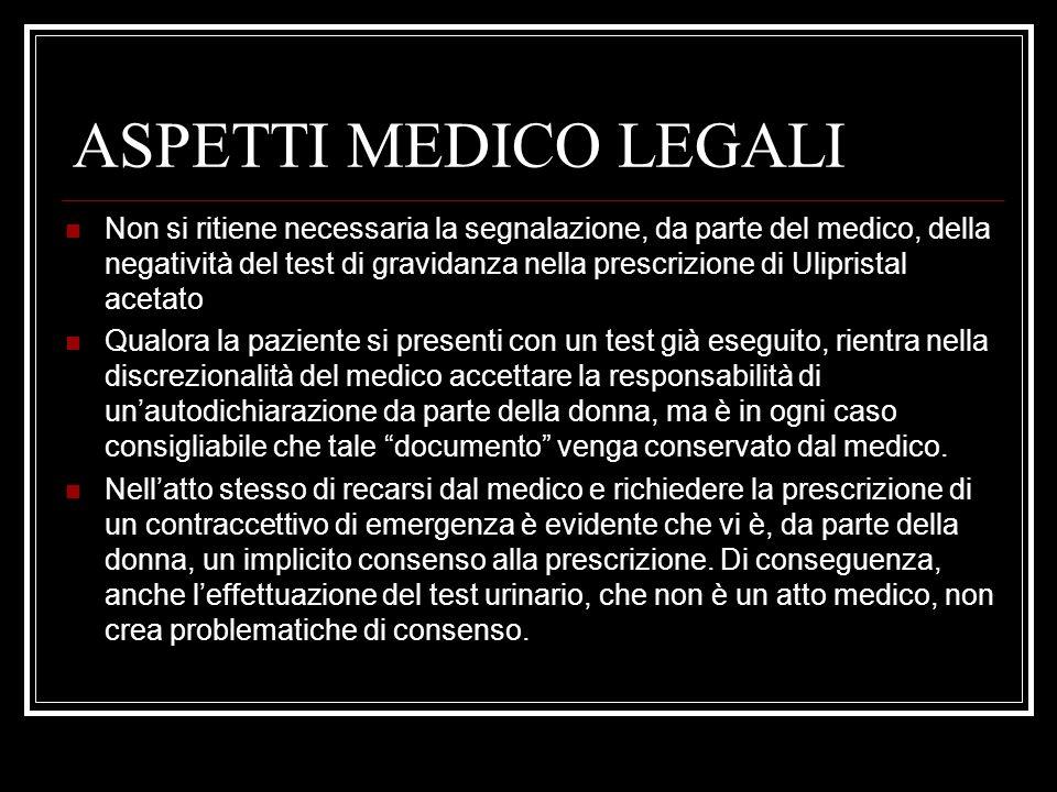 ASPETTI MEDICO LEGALI Non si ritiene necessaria la segnalazione, da parte del medico, della negatività del test di gravidanza nella prescrizione di Ul