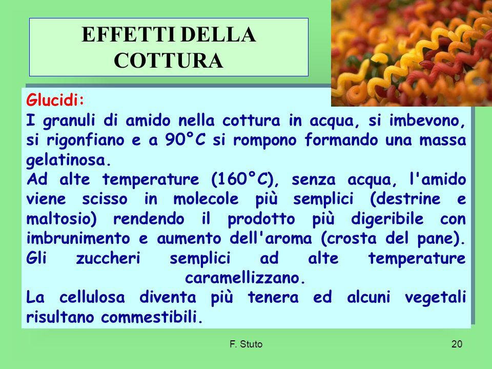 F. Stuto20 Glucidi: I granuli di amido nella cottura in acqua, si imbevono, si rigonfiano e a 90°C si rompono formando una massa gelatinosa. Ad alte t