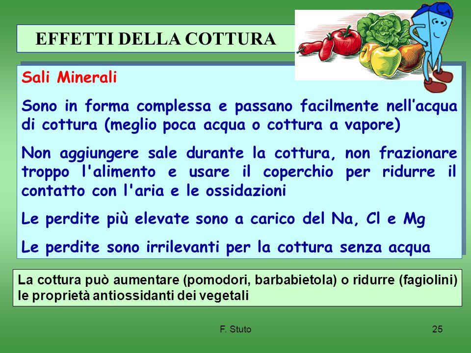 F. Stuto25 Sali Minerali Sono in forma complessa e passano facilmente nellacqua di cottura (meglio poca acqua o cottura a vapore) Non aggiungere sale