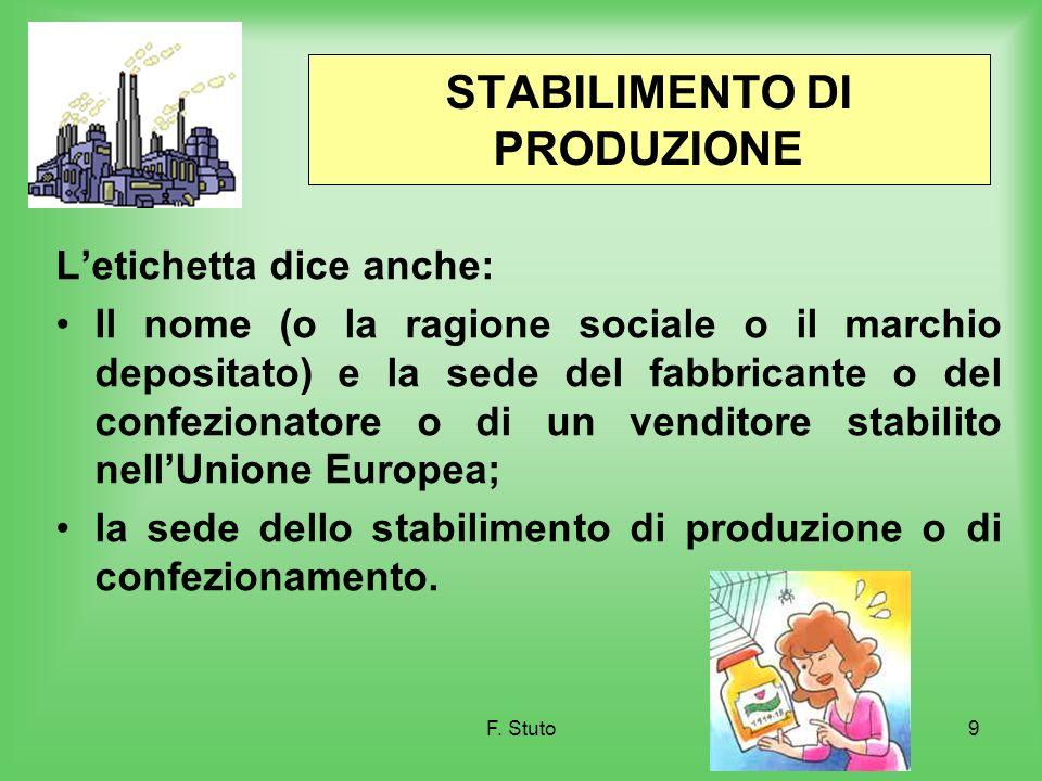 F. Stuto9 STABILIMENTO DI PRODUZIONE Letichetta dice anche: Il nome (o la ragione sociale o il marchio depositato) e la sede del fabbricante o del con
