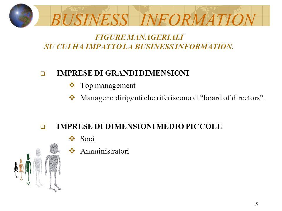5 FIGURE MANAGERIALI SU CUI HA IMPATTO LA BUSINESS INFORMATION.