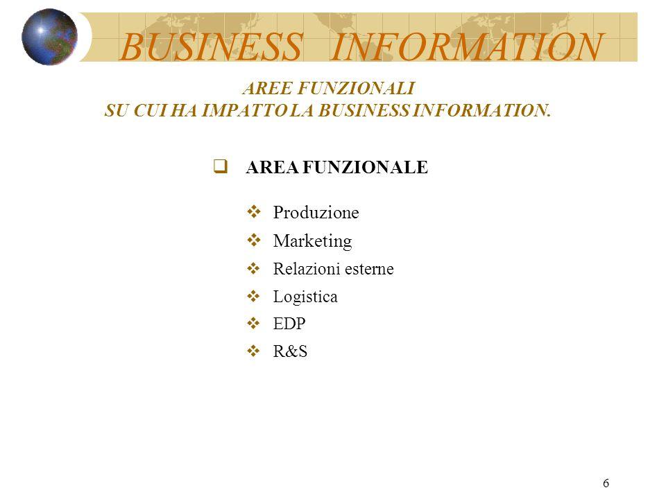 6 AREE FUNZIONALI SU CUI HA IMPATTO LA BUSINESS INFORMATION.